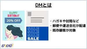 DM(ダイレクトメール)は、既存の顧客の住所へ送付される、主にハガキを使った宣伝広告です。